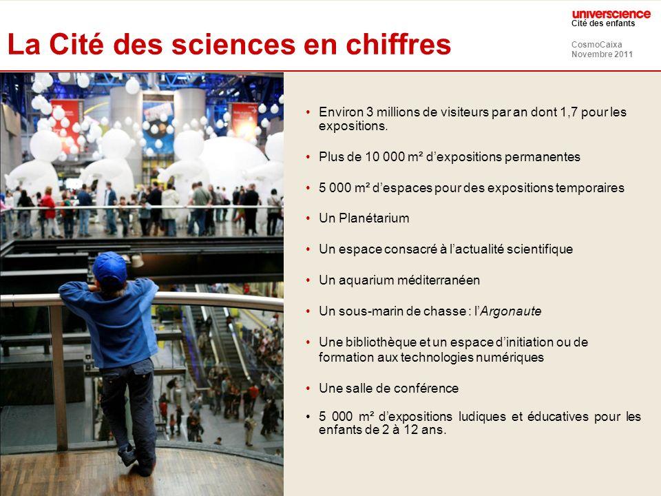 La Cité des sciences en chiffres