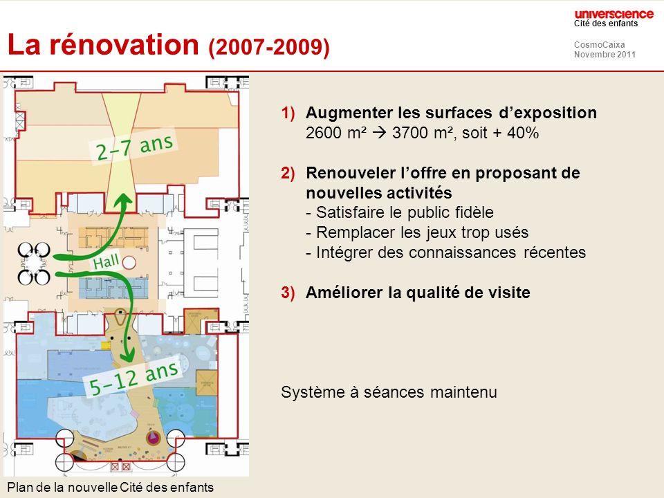 La rénovation (2007-2009) Augmenter les surfaces d'exposition 2600 m²  3700 m², soit + 40%