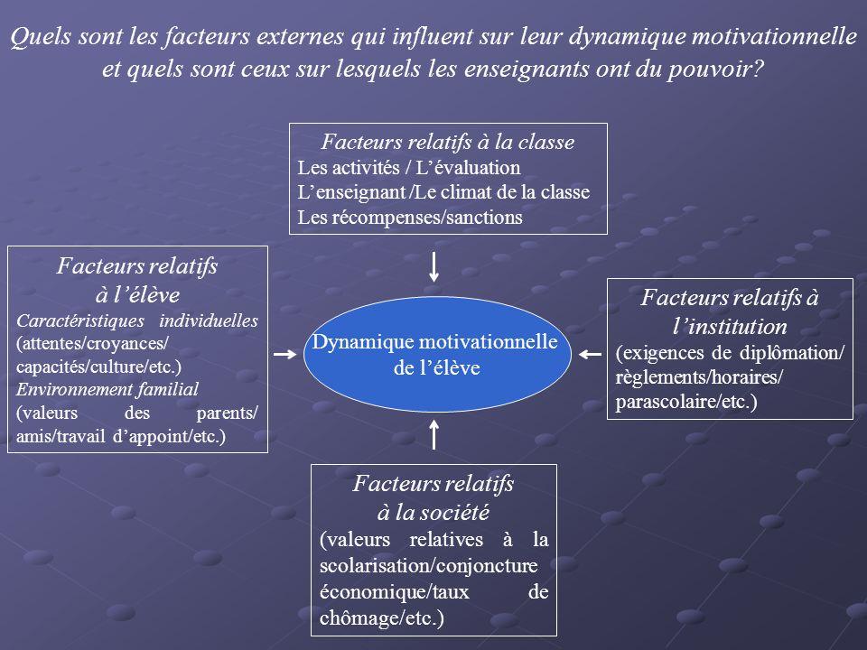 Quels sont les facteurs externes qui influent sur leur dynamique motivationnelle et quels sont ceux sur lesquels les enseignants ont du pouvoir
