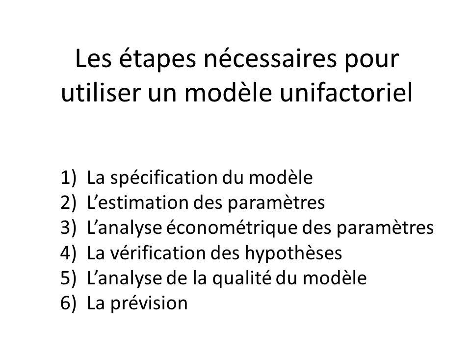 Les étapes nécessaires pour utiliser un modèle unifactoriel