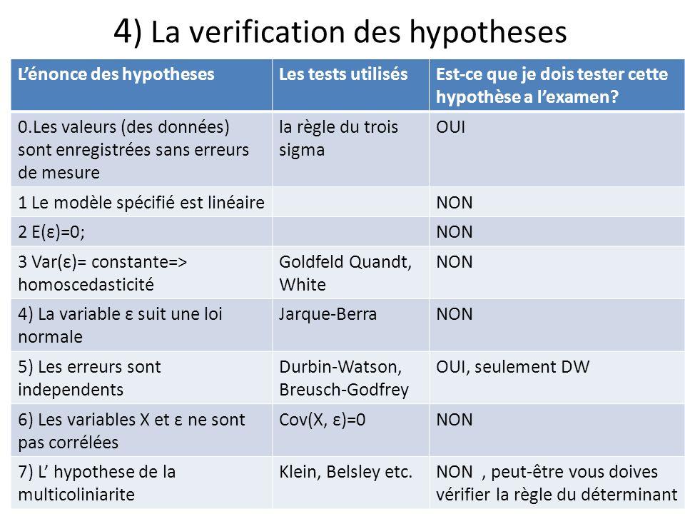 4) La verification des hypotheses