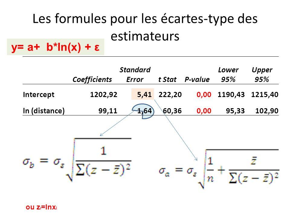 Les formules pour les écartes-type des estimateurs