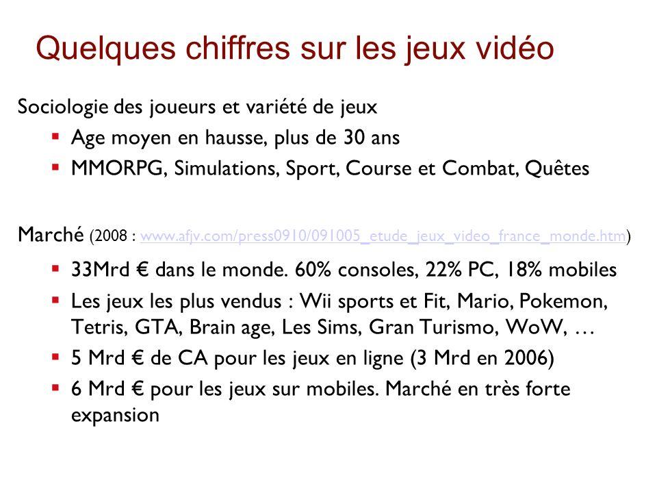 Quelques chiffres sur les jeux vidéo