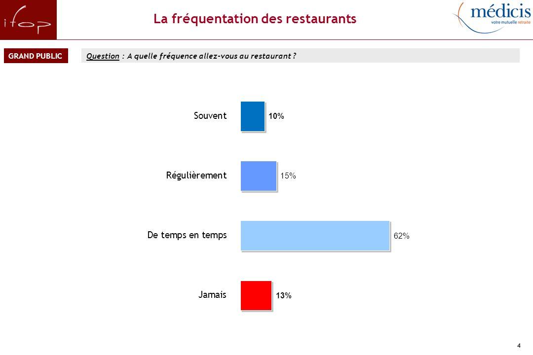 Le jugement sur l activité économique du restaurant