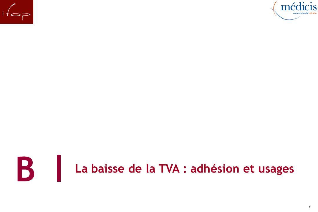 Le jugement à l égard de la baisse de la TVA