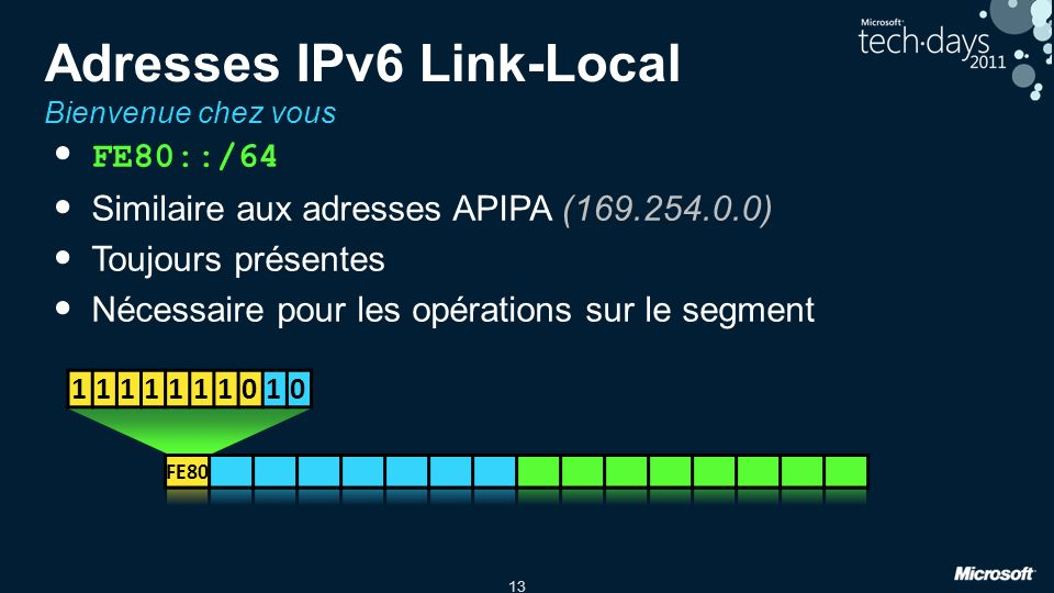 Adresses IPv6 Link-Local Bienvenue chez vous