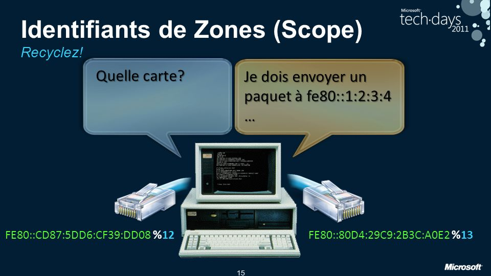 Identifiants de Zones (Scope) Recyclez!