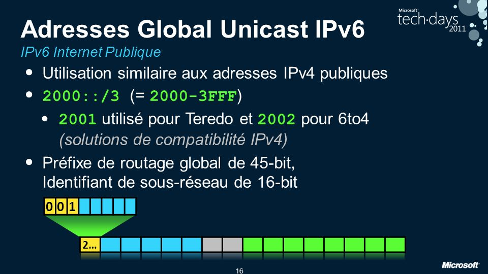 Adresses Global Unicast IPv6 IPv6 Internet Publique
