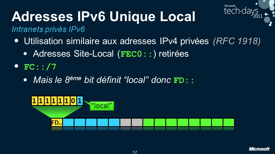 Adresses IPv6 Unique Local Intranets privés IPv6