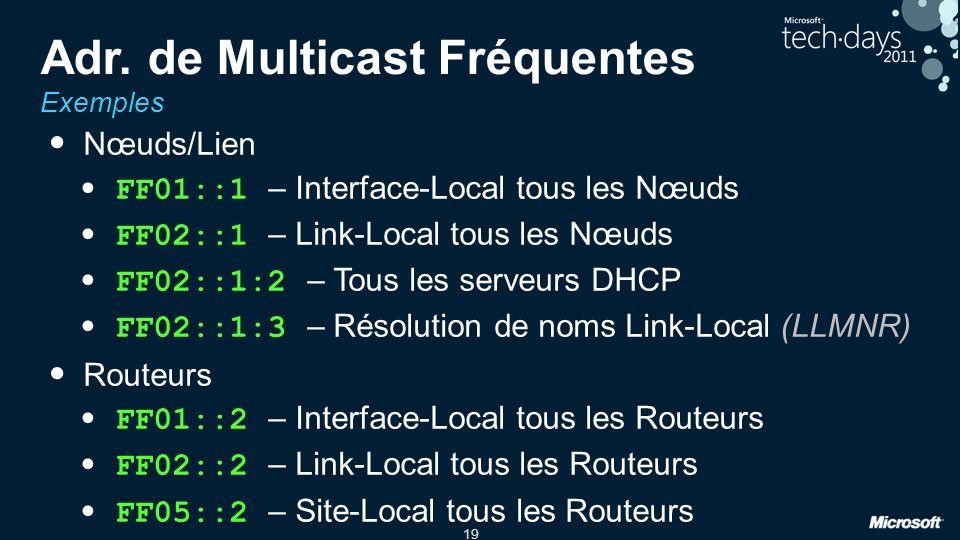 Adr. de Multicast Fréquentes Exemples