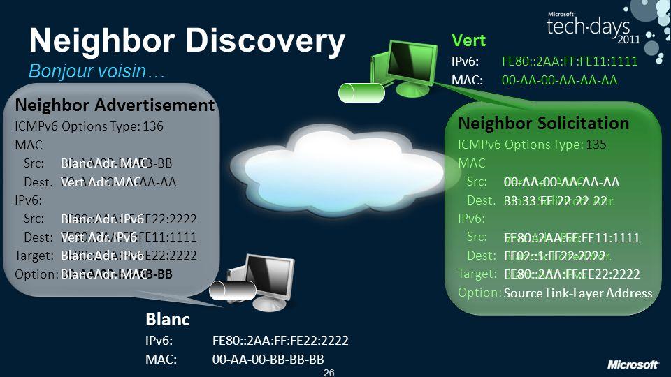 Neighbor Discovery Bonjour voisin…