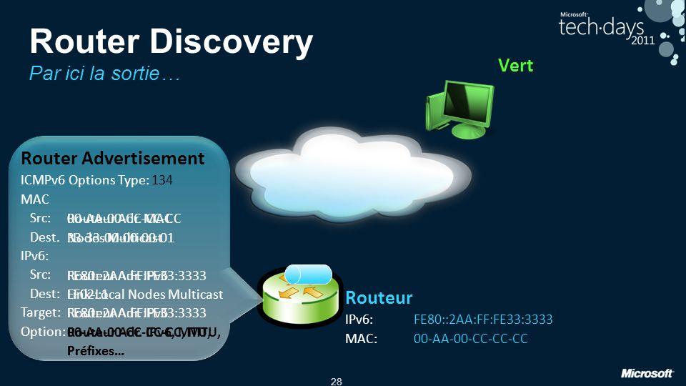 Router Discovery Par ici la sortie…