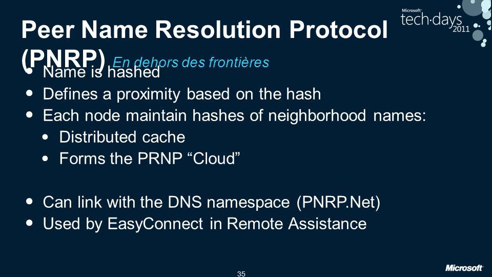 Peer Name Resolution Protocol (PNRP) En dehors des frontières