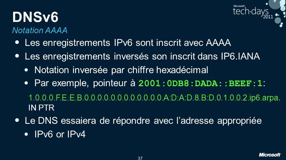 DNSv6 Notation AAAA Les enregistrements IPv6 sont inscrit avec AAAA