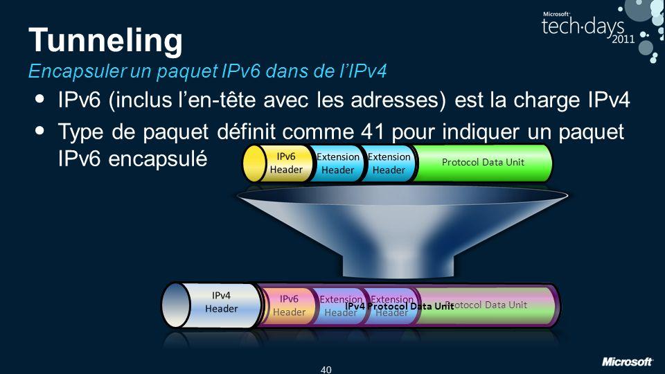 Tunneling Encapsuler un paquet IPv6 dans de l'IPv4