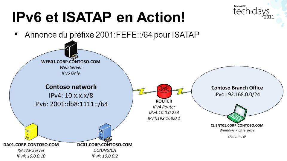 IPv6 et ISATAP en Action! Annonce du préfixe 2001:FEFE::/64 pour ISATAP