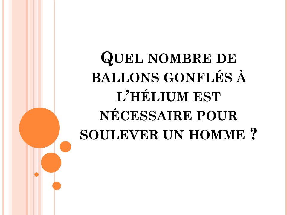 Quel nombre de ballons gonflés à l'hélium est nécessaire pour soulever un homme