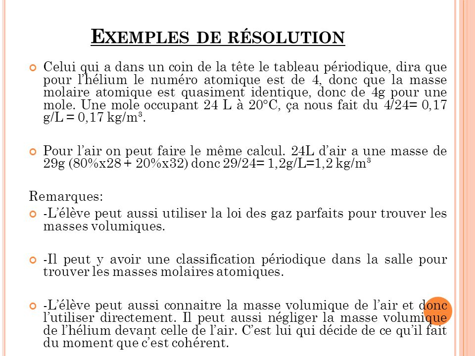 Exemples de résolution