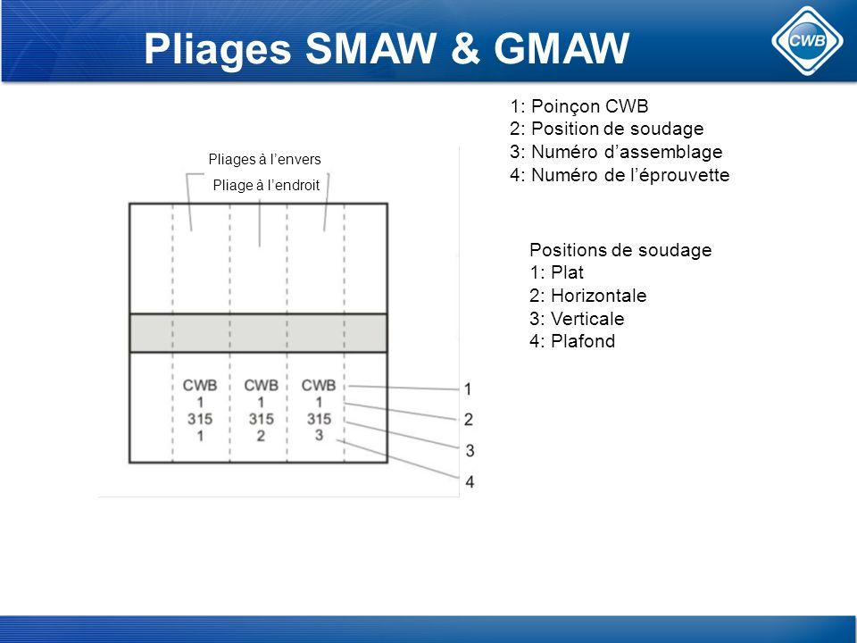 Pliages SMAW & GMAW 1: Poinçon CWB 2: Position de soudage