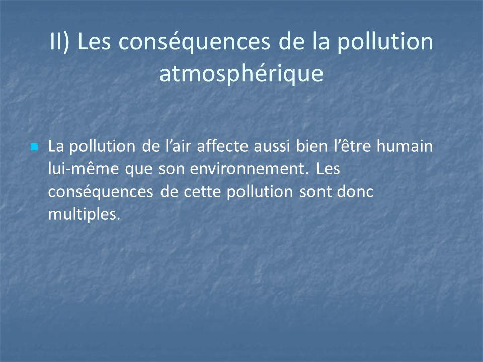 II) Les conséquences de la pollution atmosphérique
