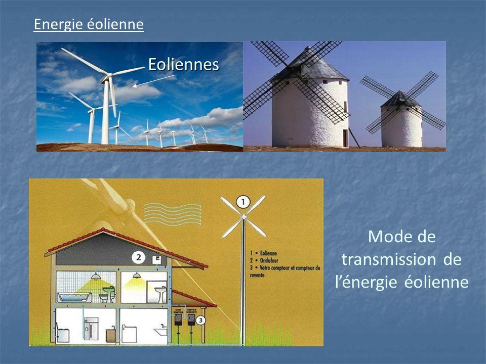 Mode de transmission de l'énergie éolienne