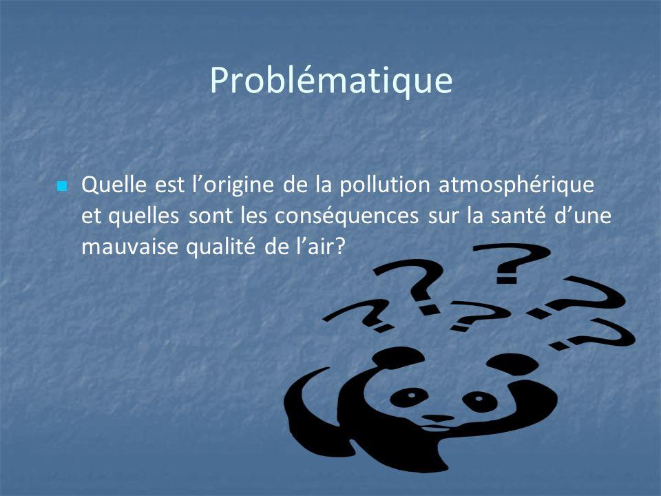 Problématique Quelle est l'origine de la pollution atmosphérique et quelles sont les conséquences sur la santé d'une mauvaise qualité de l'air