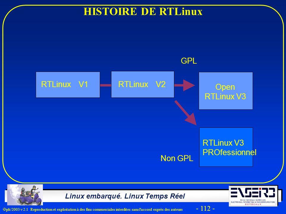 HISTOIRE DE RTLinux GPL RTLinux V1 RTLinux V2 Open RTLinux V3