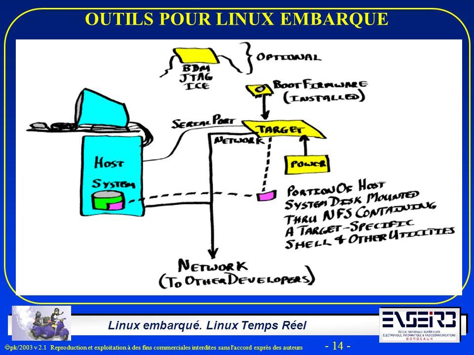 OUTILS POUR LINUX EMBARQUE