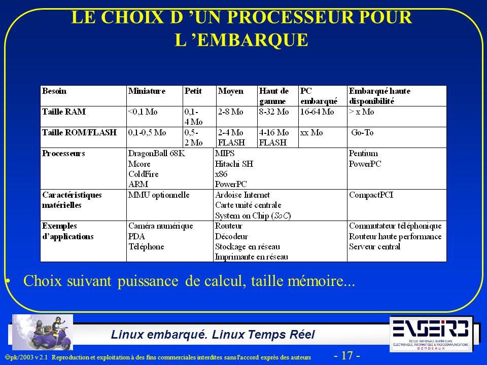 LE CHOIX D 'UN PROCESSEUR POUR L 'EMBARQUE