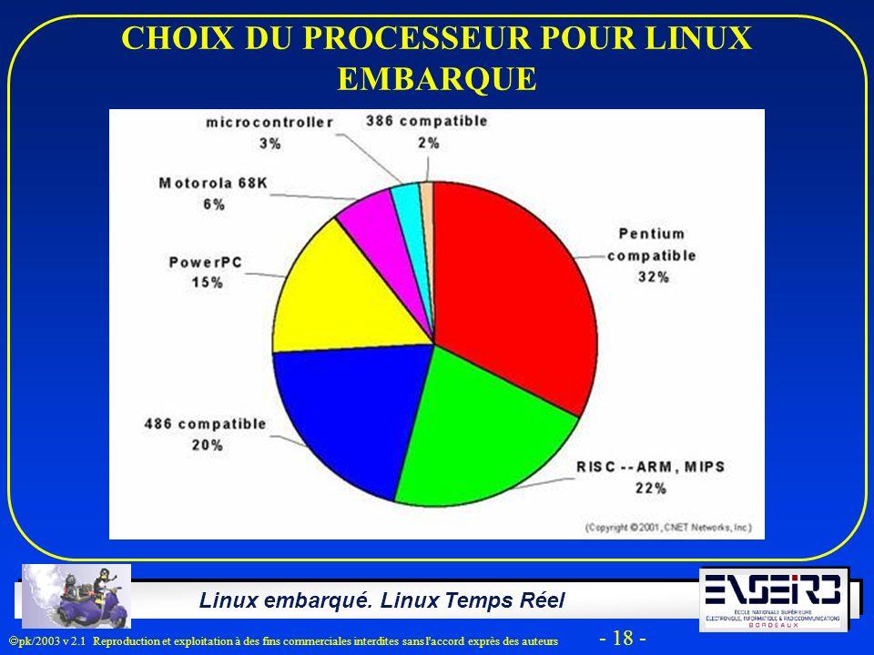 CHOIX DU PROCESSEUR POUR LINUX EMBARQUE