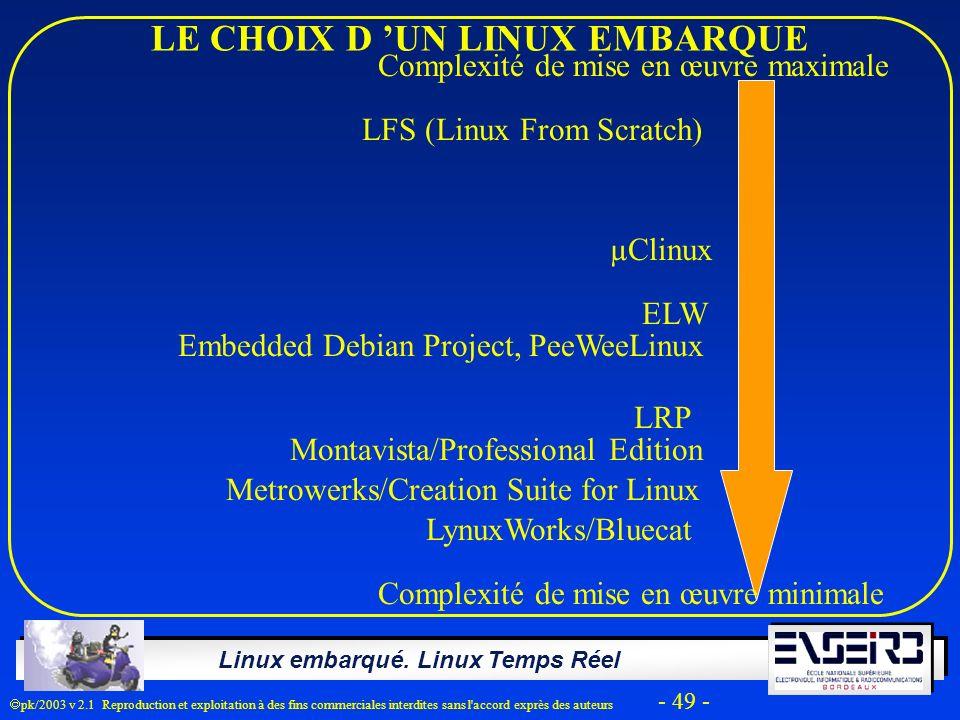 LE CHOIX D 'UN LINUX EMBARQUE