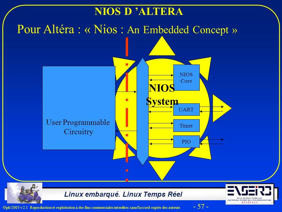 Pour Altéra : « Nios : An Embedded Concept »