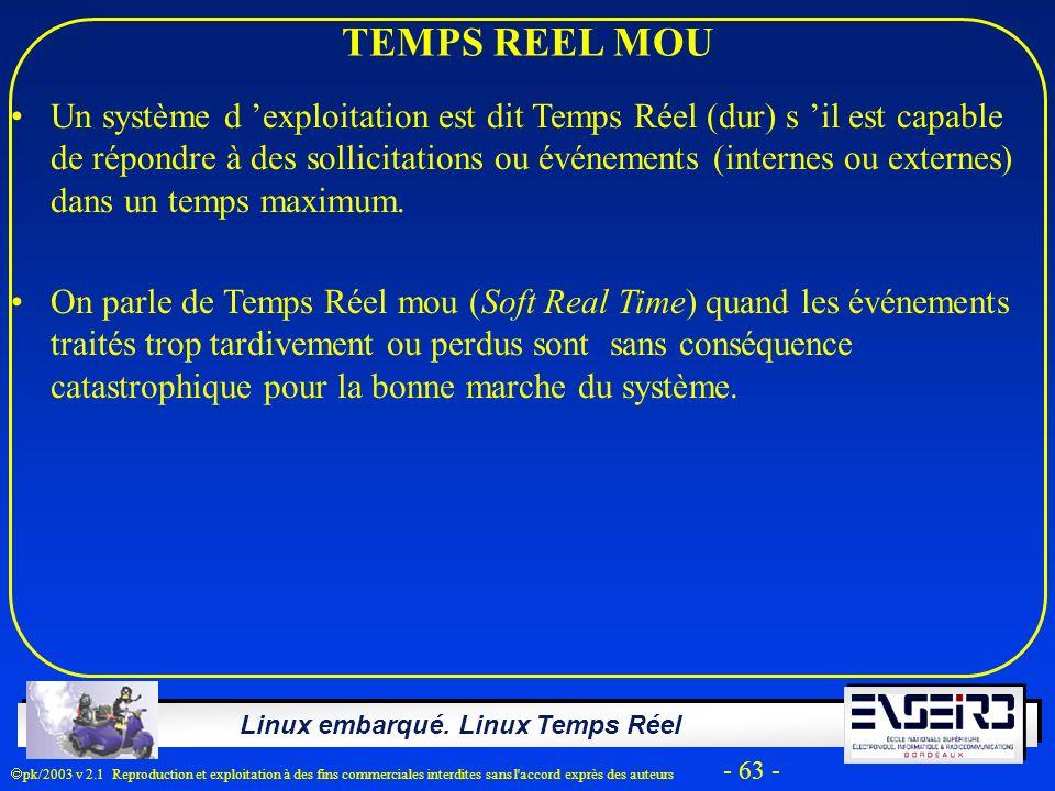 TEMPS REEL MOU