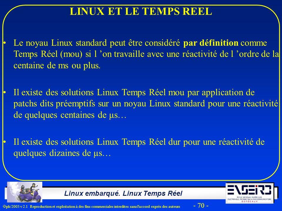 LINUX ET LE TEMPS REEL