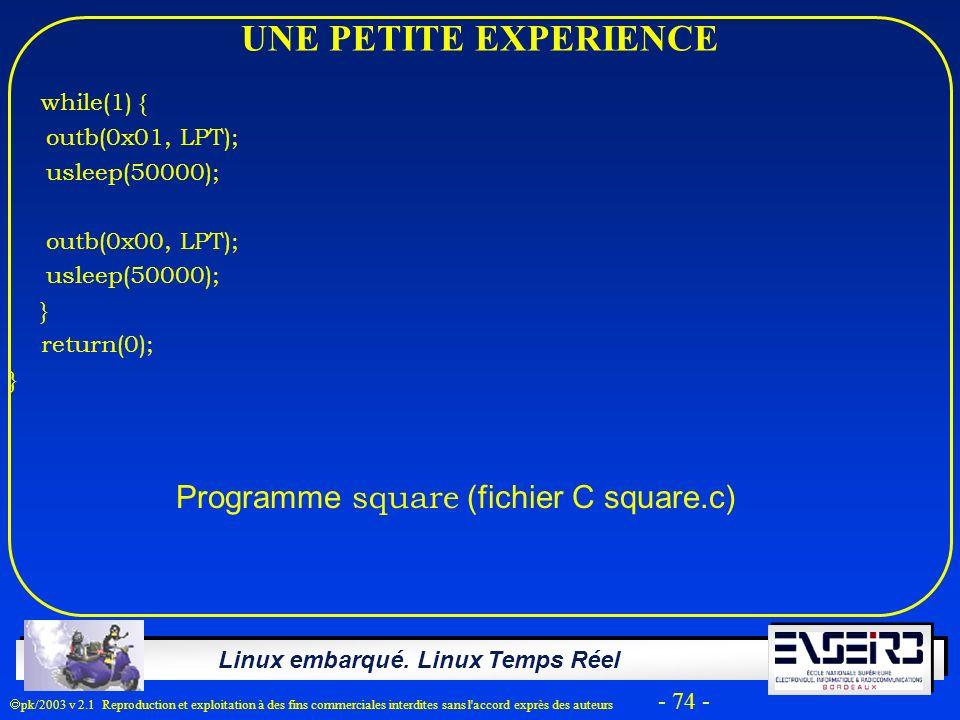 Programme square (fichier C square.c)