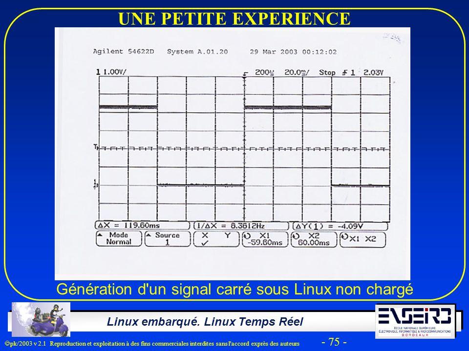 Génération d un signal carré sous Linux non chargé