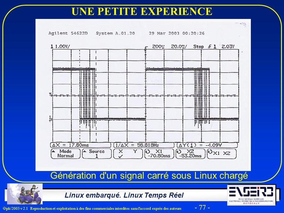 UNE PETITE EXPERIENCE Génération d un signal carré sous Linux chargé