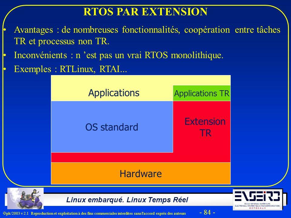 RTOS PAR EXTENSION Avantages : de nombreuses fonctionnalités, coopération entre tâches TR et processus non TR.