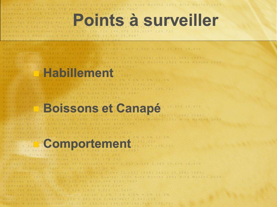 Points à surveiller Habillement Boissons et Canapé Comportement