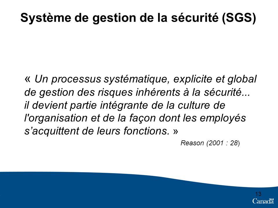 Système de gestion de la sécurité (SGS)