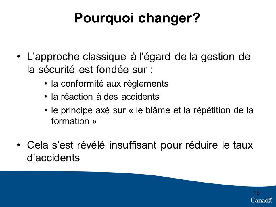 Pourquoi changer L approche classique à l égard de la gestion de la sécurité est fondée sur : la conformité aux règlements.