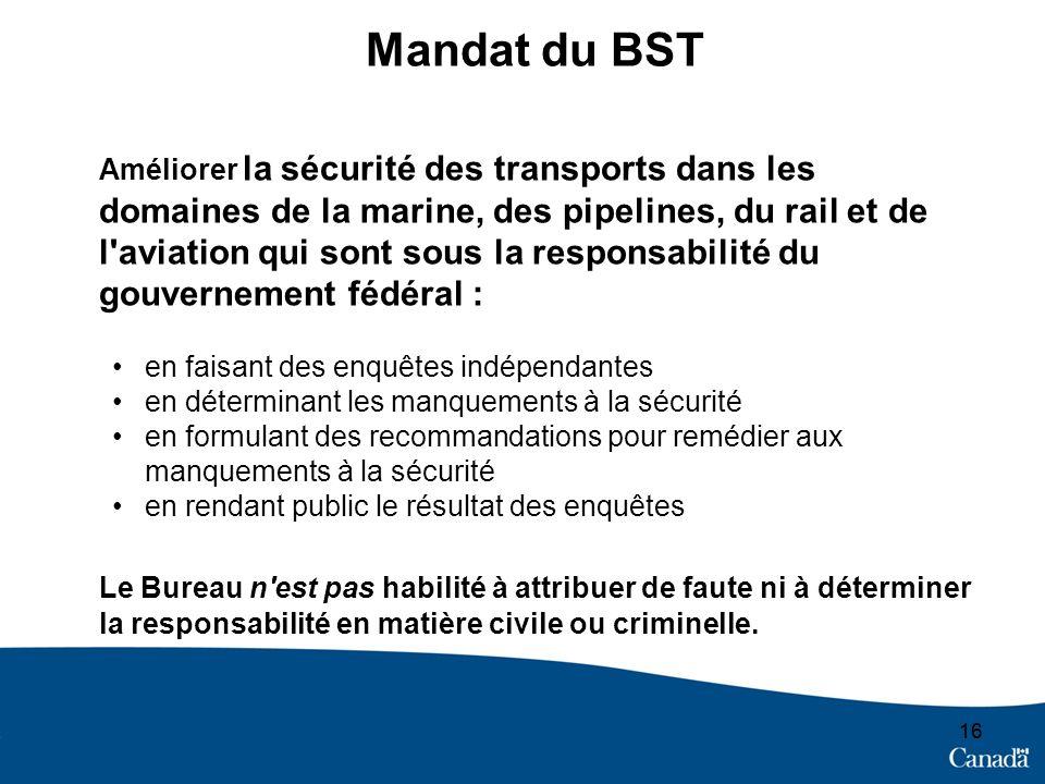 Mandat du BST