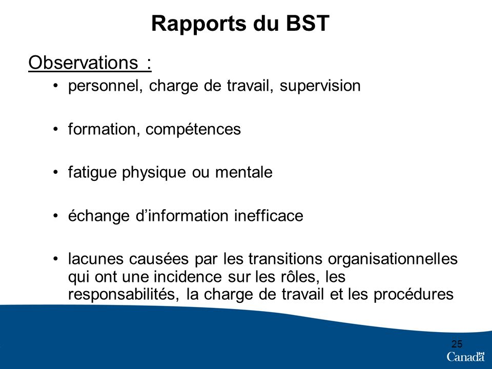 Rapports du BST Observations :