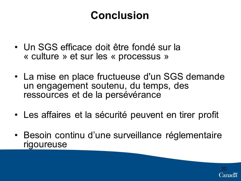 Conclusion Un SGS efficace doit être fondé sur la « culture » et sur les « processus »