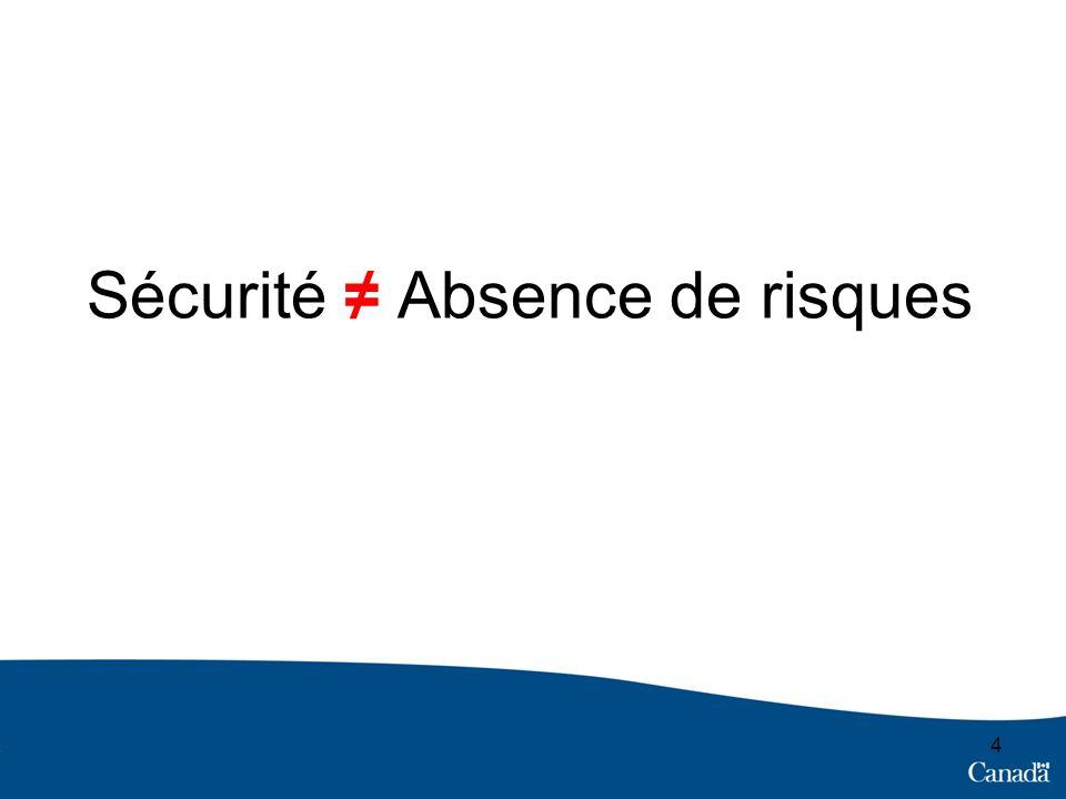 Sécurité ≠ Absence de risques