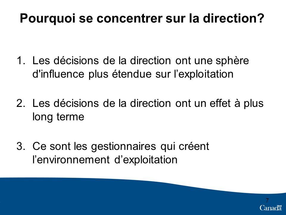 Pourquoi se concentrer sur la direction