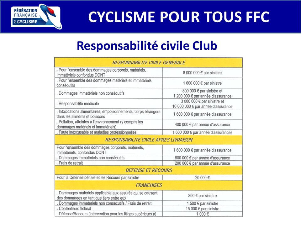 Responsabilité civile Club