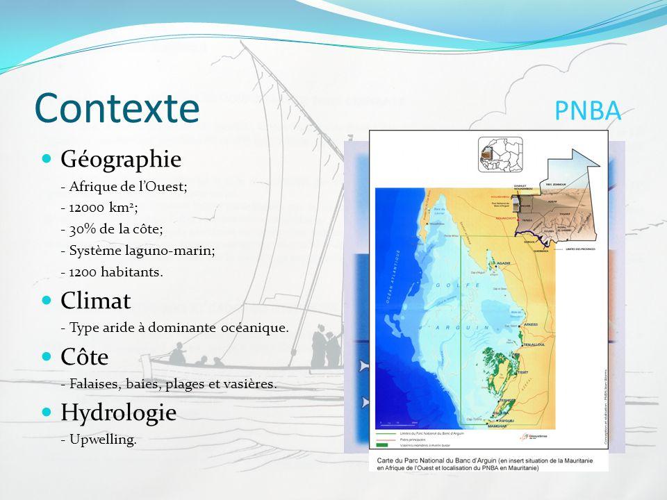 Contexte PNBA Géographie Climat Côte Hydrologie - Afrique de l'Ouest;