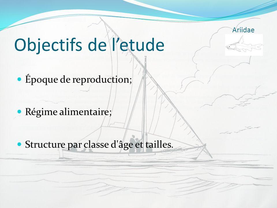 Objectifs de l'etude Époque de reproduction; Régime alimentaire;