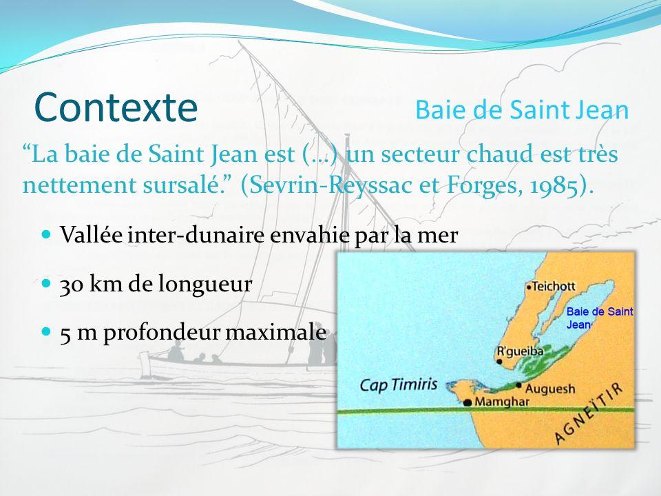 Contexte Baie de Saint Jean